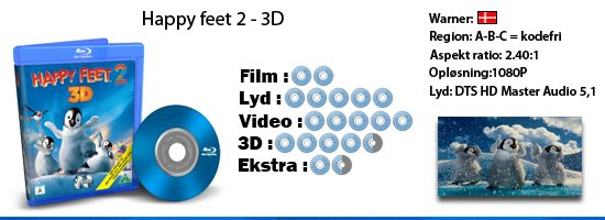Happy feet 2 - 3D