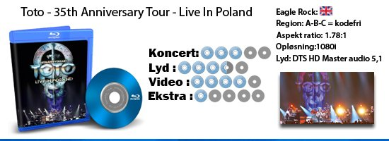 Toto 35th Anniversary Tour - Live In Poland blu-ray