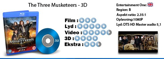 The three musketeers - 3D
