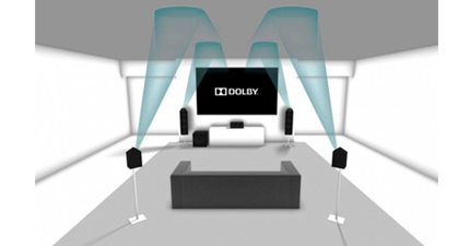 Dolby Atmos 7.1.4