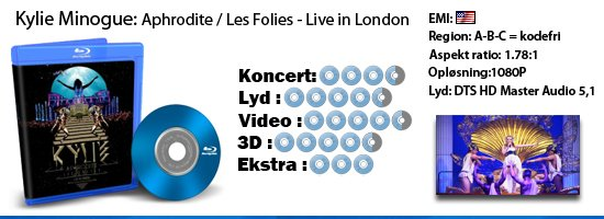 Kylie Minogue: Aphrodite / Les Folies - Live in London 3D blu-ray
