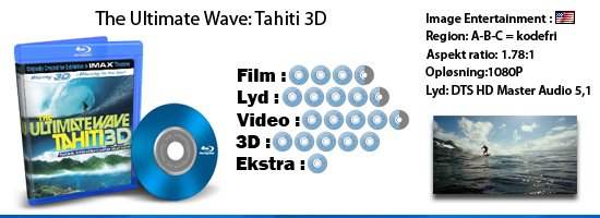 The ultimate wave: Tahiti 3D